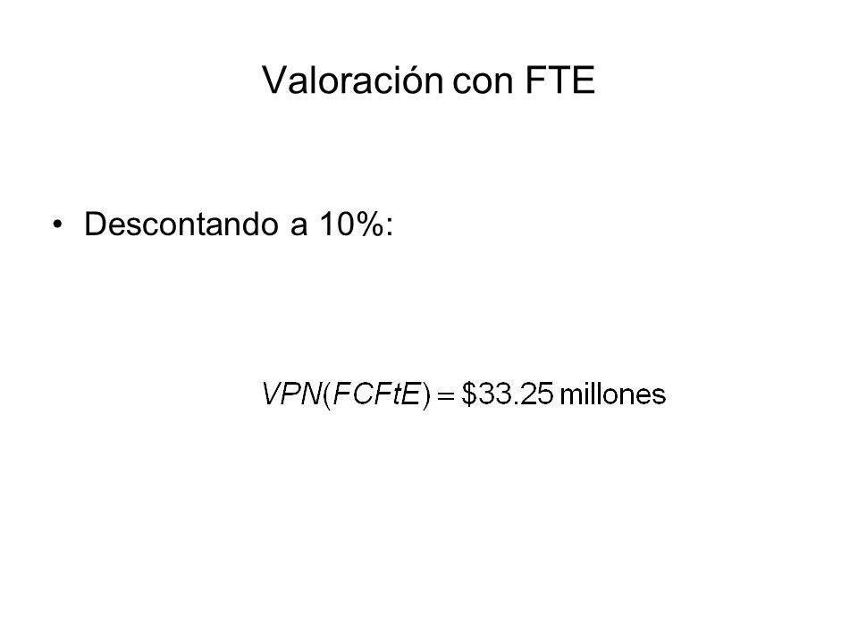 Valoración con FTE Descontando a 10%: