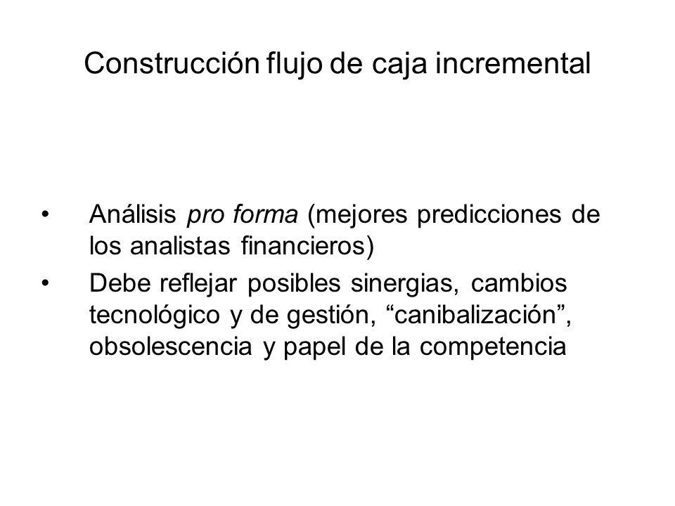 Construcción flujo de caja incremental