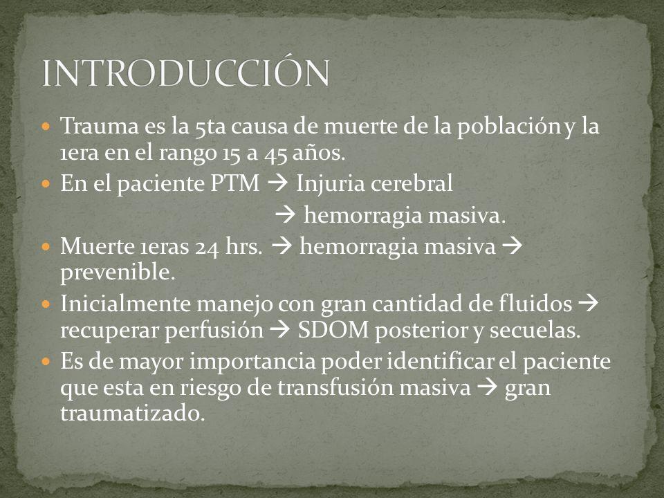 INTRODUCCIÓN Trauma es la 5ta causa de muerte de la población y la 1era en el rango 15 a 45 años. En el paciente PTM  Injuria cerebral.