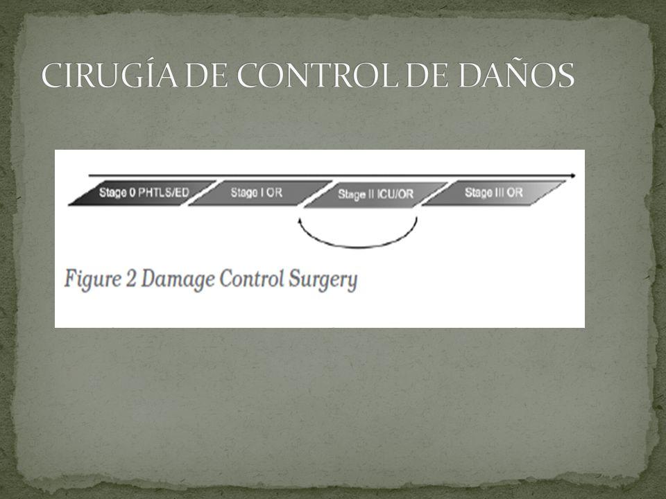 CIRUGÍA DE CONTROL DE DAÑOS