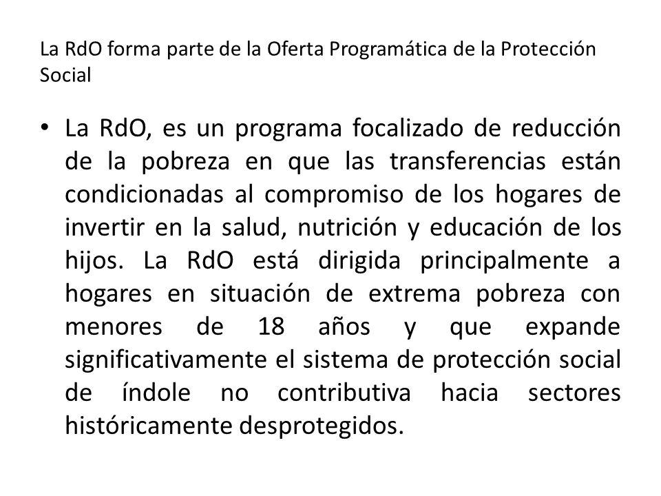 La RdO forma parte de la Oferta Programática de la Protección Social
