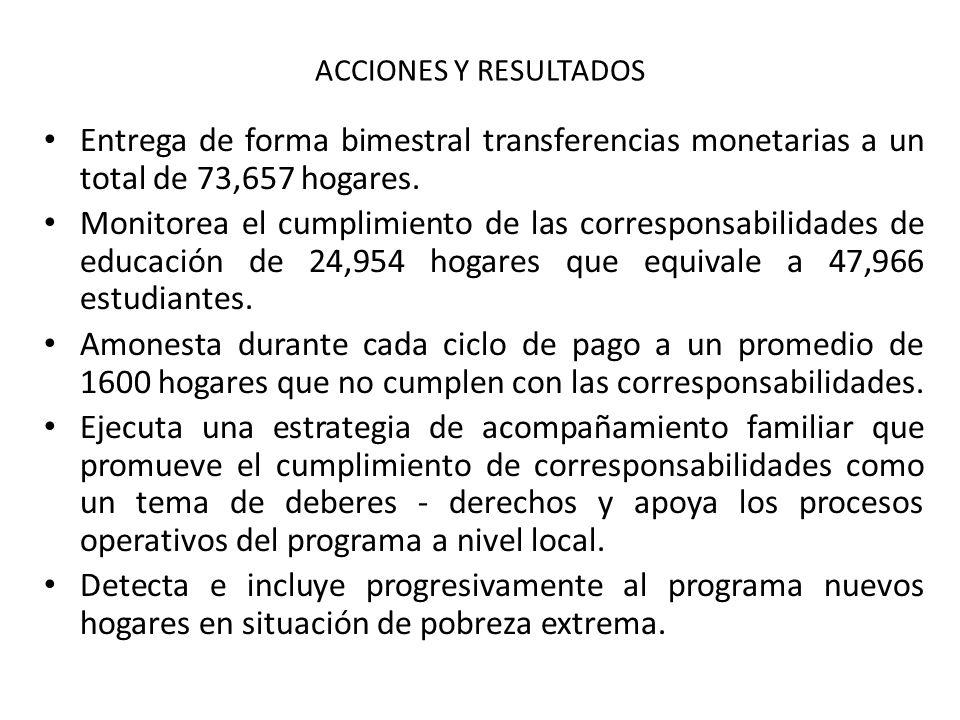 ACCIONES Y RESULTADOS Entrega de forma bimestral transferencias monetarias a un total de 73,657 hogares.
