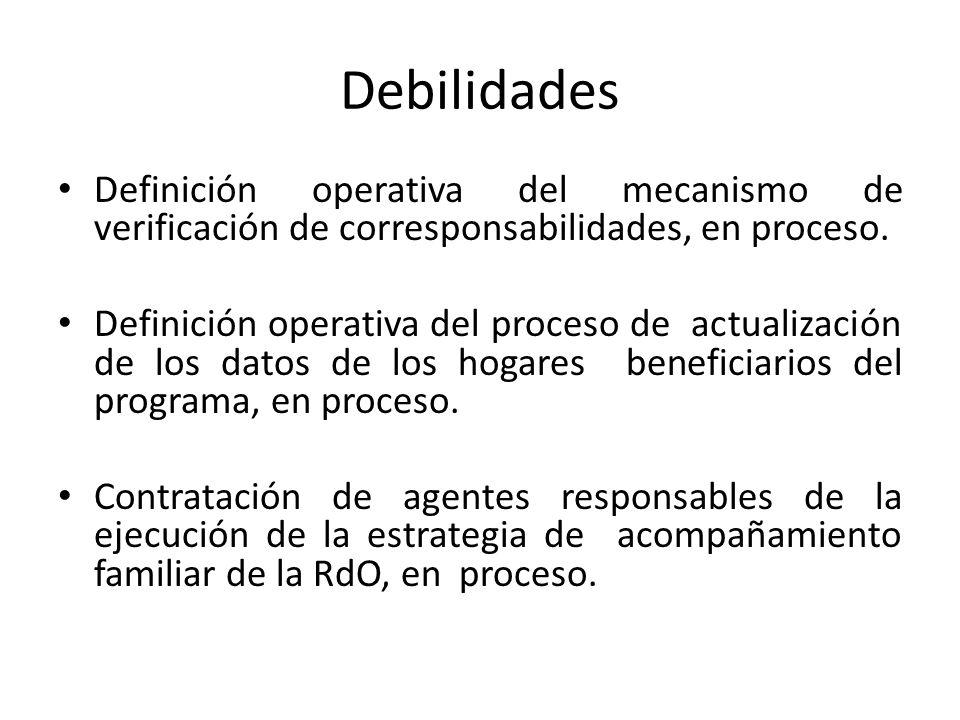 Debilidades Definición operativa del mecanismo de verificación de corresponsabilidades, en proceso.
