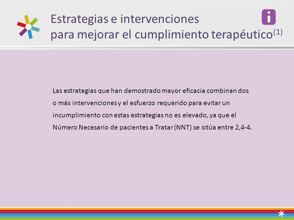 Estrategias e intervenciones para mejorar el cumplimiento terapéutico(1)
