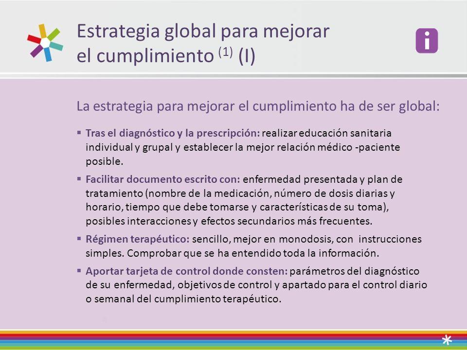 Estrategia global para mejorar el cumplimiento (1) (I)