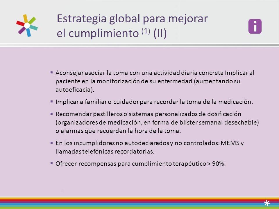 Estrategia global para mejorar el cumplimiento (1) (II)