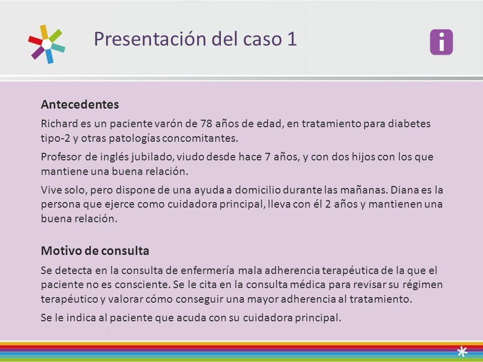 Presentación del caso 1 Antecedentes Motivo de consulta