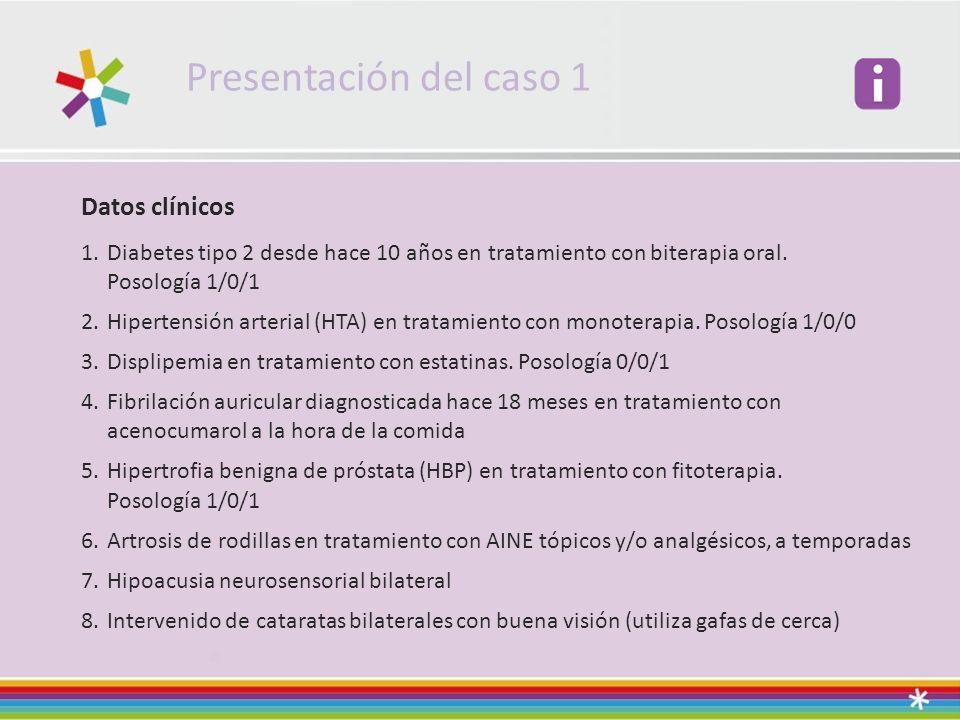 Presentación del caso 1 Datos clínicos