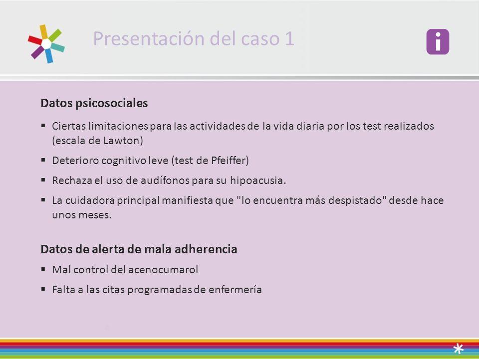 Presentación del caso 1 Datos psicosociales