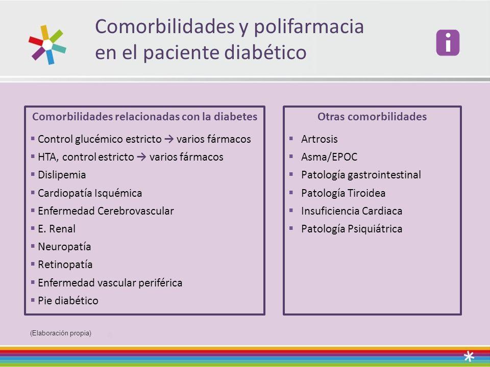 Comorbilidades relacionadas con la diabetes