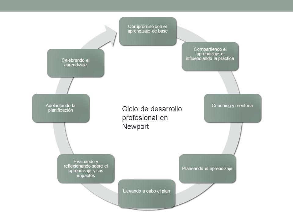 Ciclo de desarrollo profesional en Newport