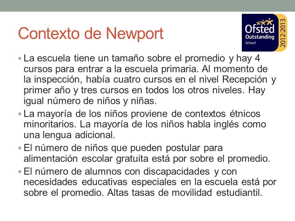Contexto de Newport