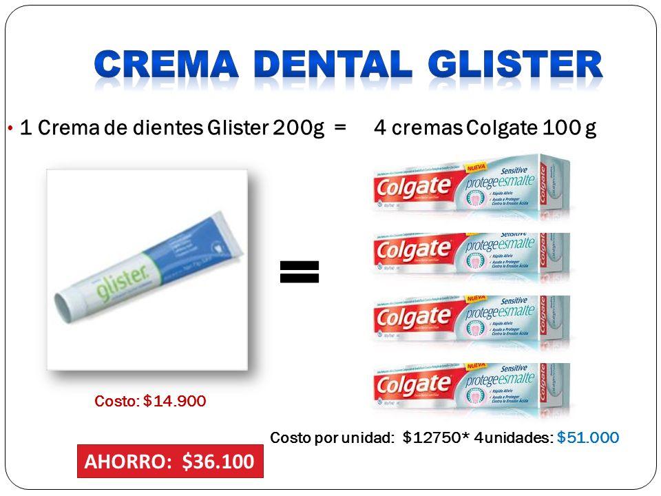 CREMA DENTAL GLISTER 1 Crema de dientes Glister 200g = 4 cremas Colgate 100 g. Costo: $14.900.