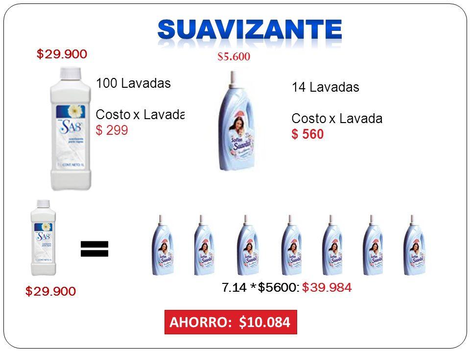 suavizante AHORRO: $10.084 $29.900 $5.600 100 Lavadas 14 Lavadas