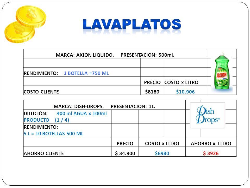 LAVAPLATOS MARCA: AXION LIQUIDO. PRESENTACION: 500ml.