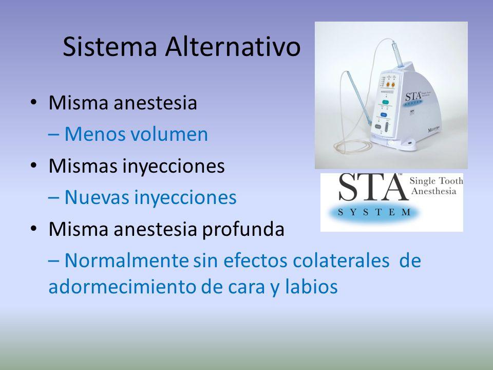 Sistema Alternativo Misma anestesia – Menos volumen Mismas inyecciones
