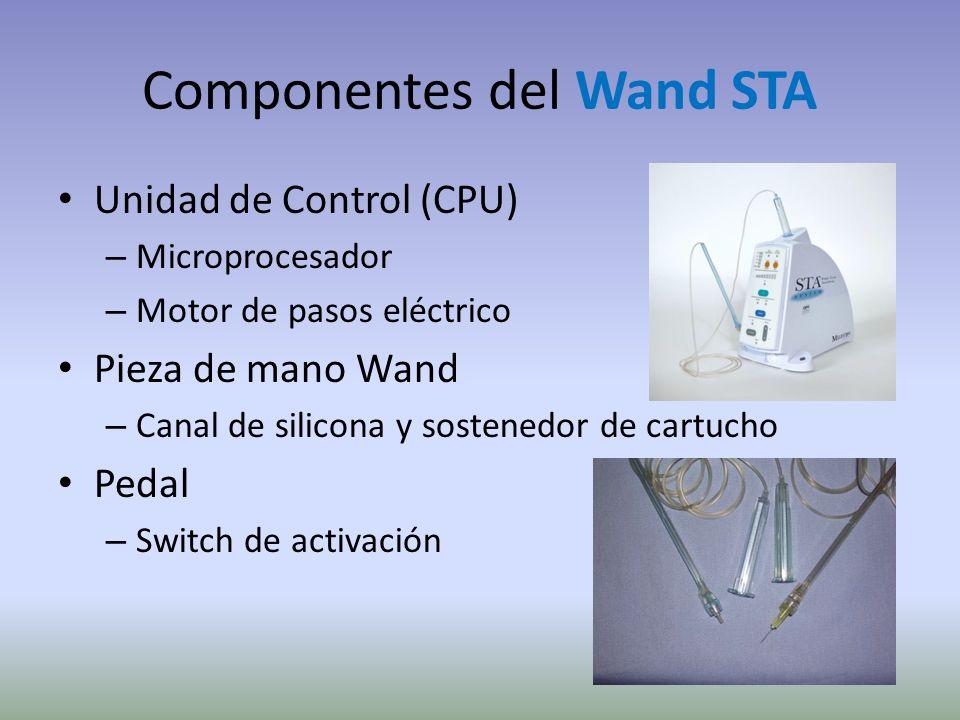 Componentes del Wand STA