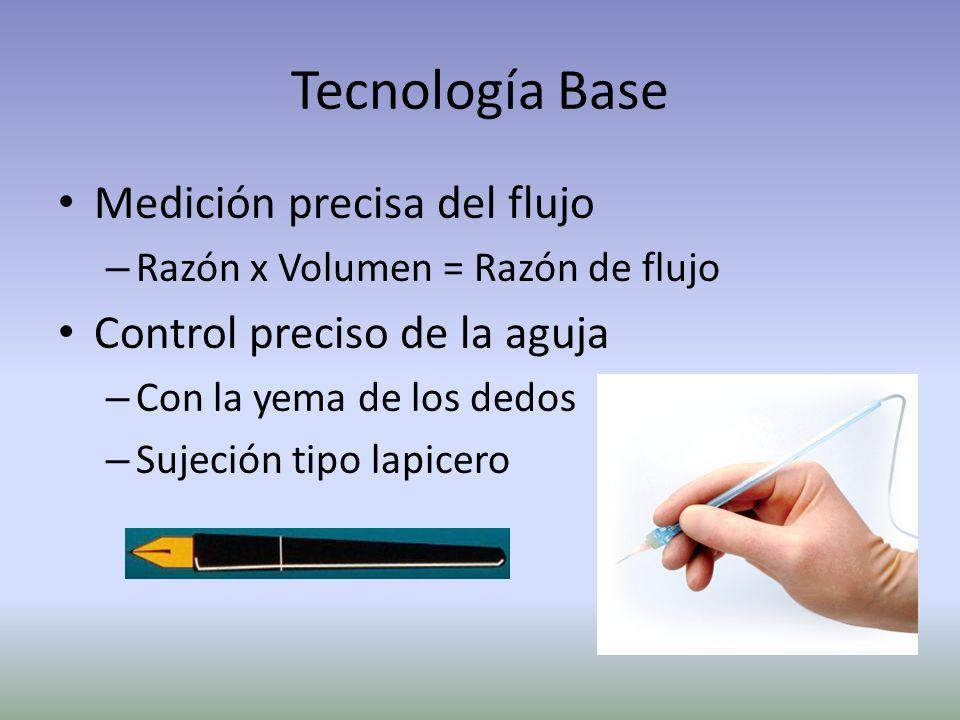 Tecnología Base Medición precisa del flujo Control preciso de la aguja