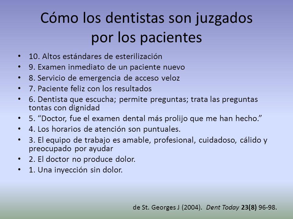 Cómo los dentistas son juzgados por los pacientes