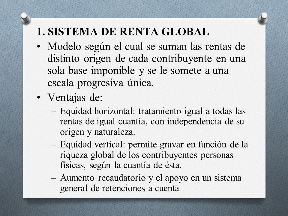 1. SISTEMA DE RENTA GLOBAL