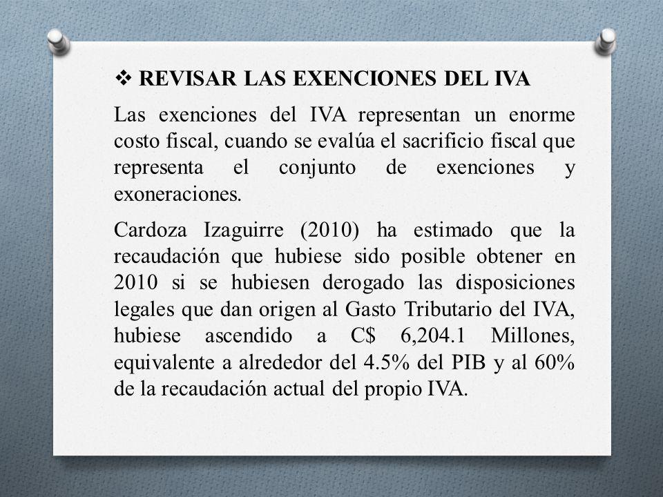 REVISAR LAS EXENCIONES DEL IVA