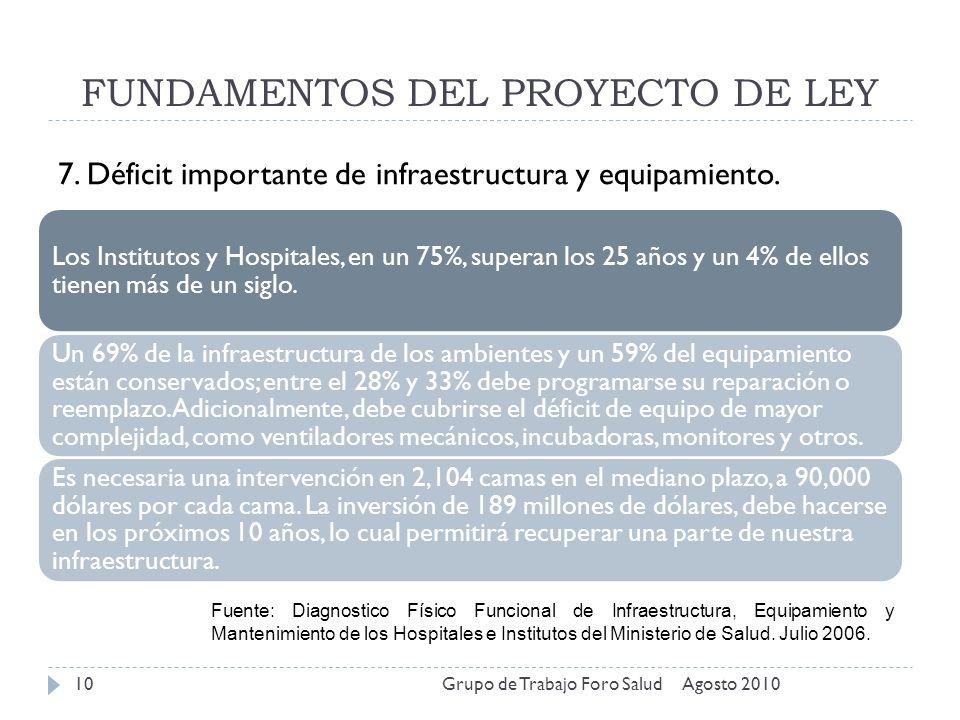 FUNDAMENTOS DEL PROYECTO DE LEY