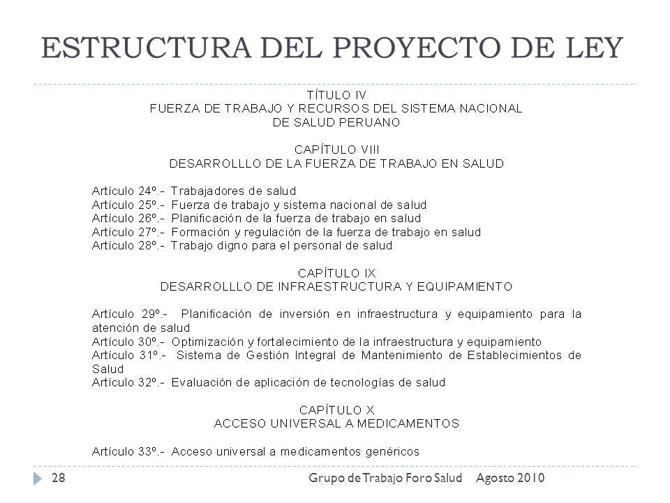 ESTRUCTURA DEL PROYECTO DE LEY