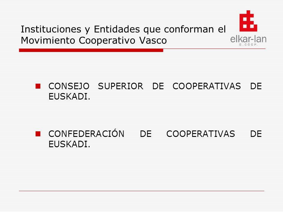 Instituciones y Entidades que conforman el Movimiento Cooperativo Vasco