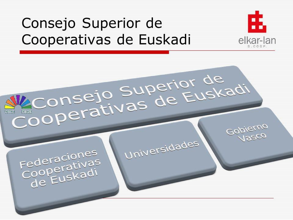 Consejo Superior de Cooperativas de Euskadi