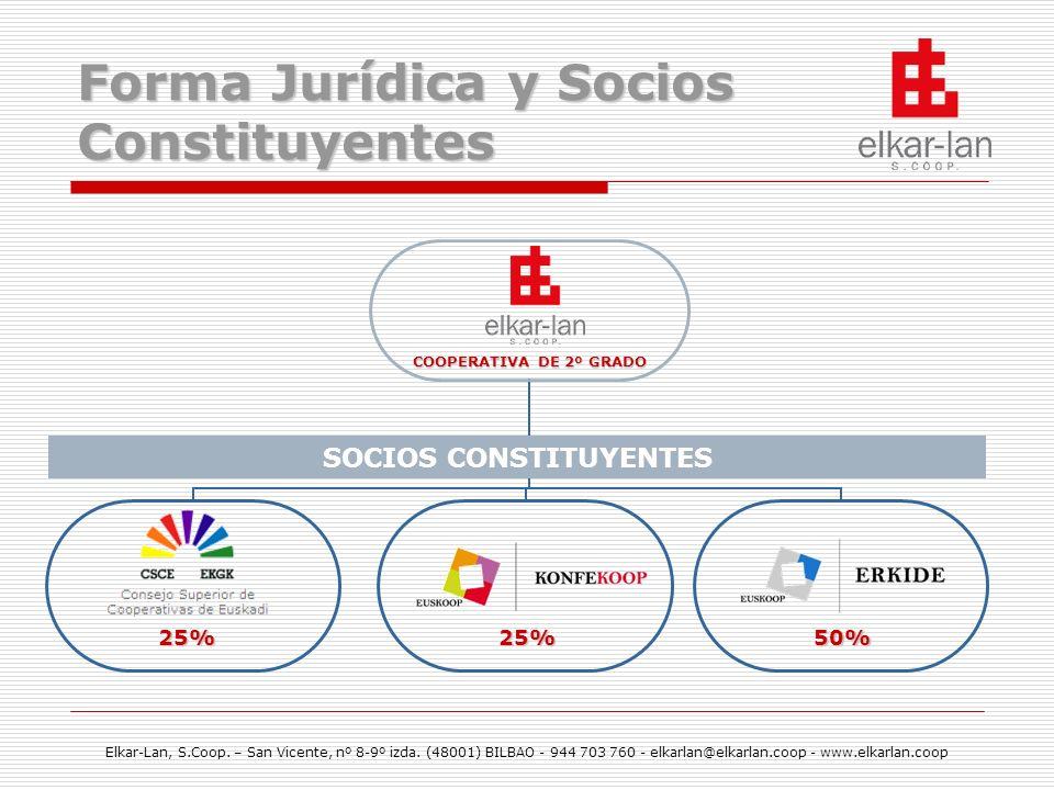 Forma Jurídica y Socios Constituyentes
