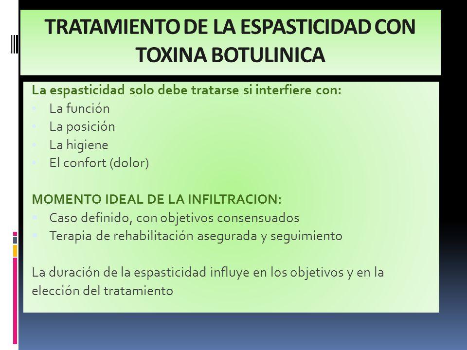 TRATAMIENTO DE LA ESPASTICIDAD CON TOXINA BOTULINICA