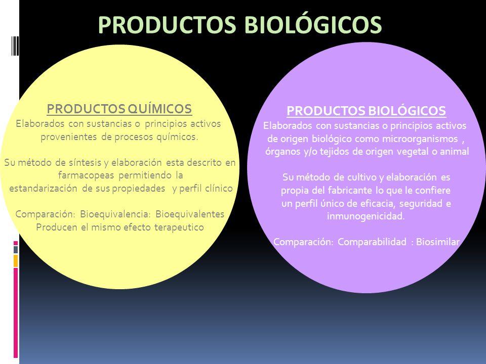 PRODUCTOS BIOLÓGICOS PRODUCTOS QUÍMICOS PRODUCTOS BIOLÓGICOS