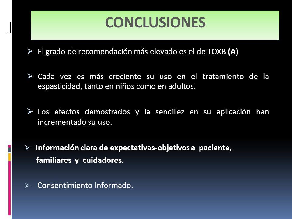 CONCLUSIONES El grado de recomendación más elevado es el de TOXB (A)