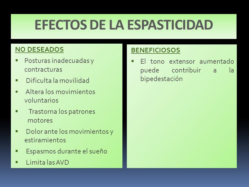 EFECTOS DE LA ESPASTICIDAD