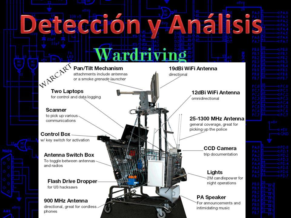 Detección y Análisis Wardriving
