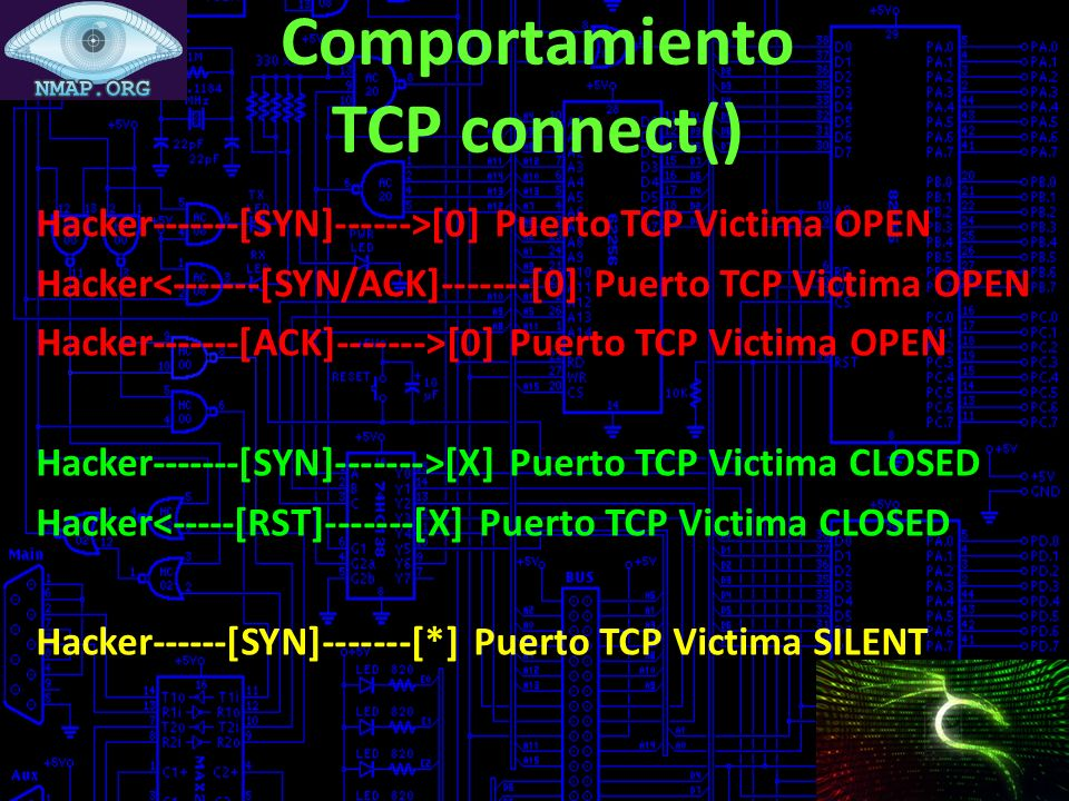 Comportamiento TCP connect()