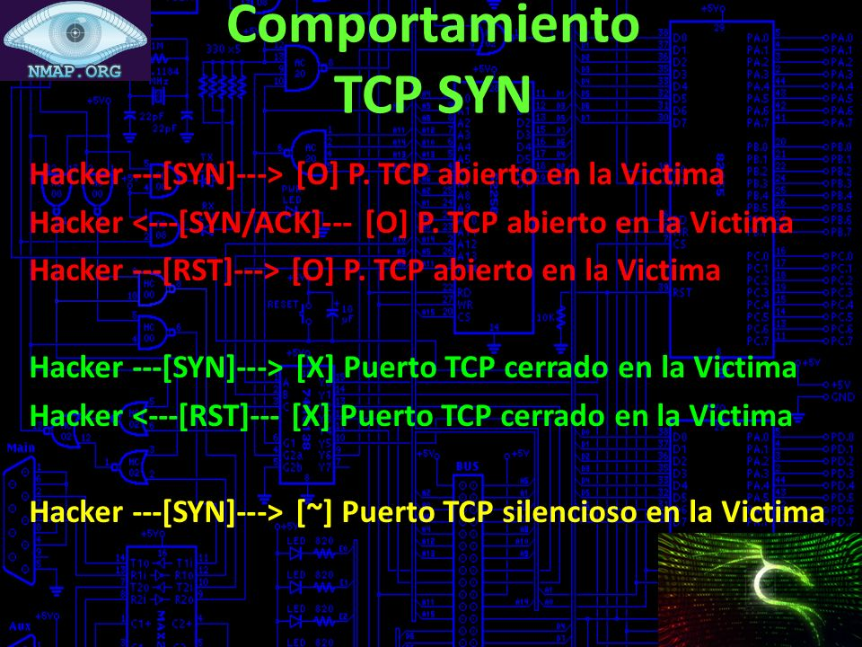 Comportamiento TCP SYN