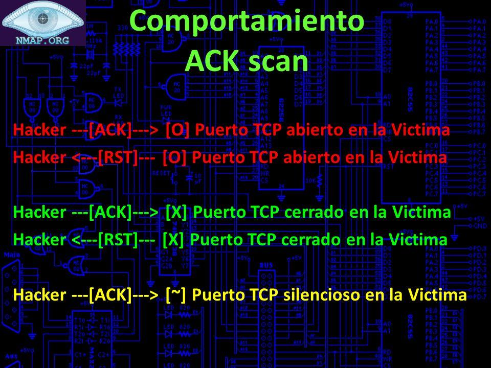 Comportamiento ACK scan