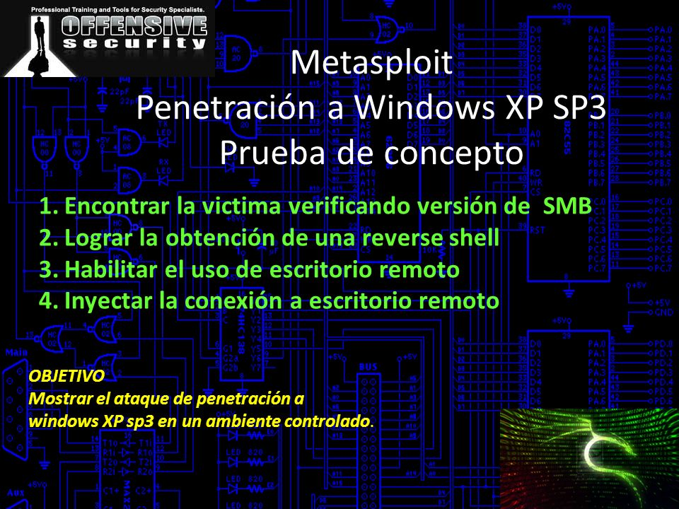 Metasploit Penetración a Windows XP SP3 Prueba de concepto