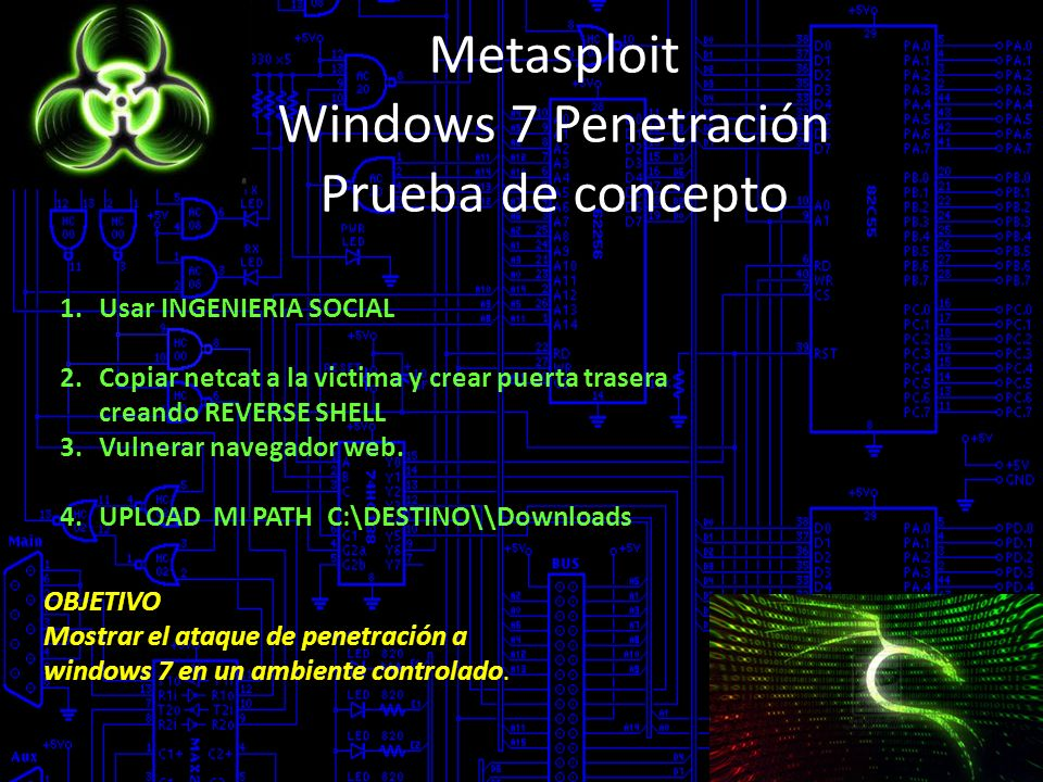 Metasploit Windows 7 Penetración Prueba de concepto