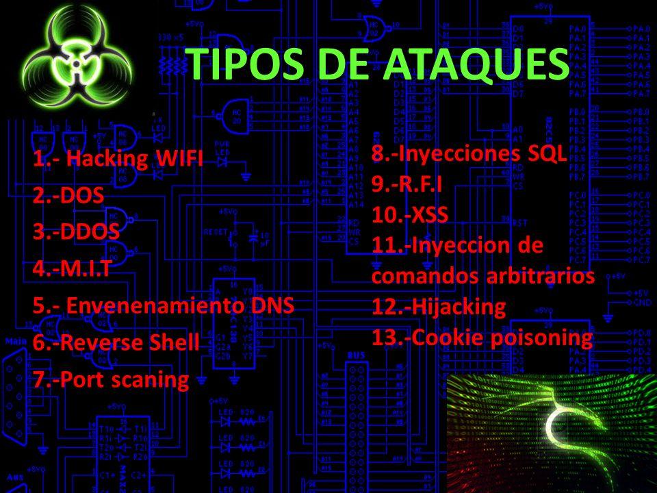 TIPOS DE ATAQUES 8.-Inyecciones SQL 1.- Hacking WIFI 9.-R.F.I 2.-DOS