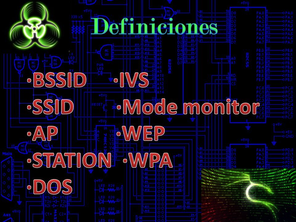 Definiciones ·BSSID ·IVS ·SSID ·Mode monitor ·AP ·WEP ·STATION ·WPA