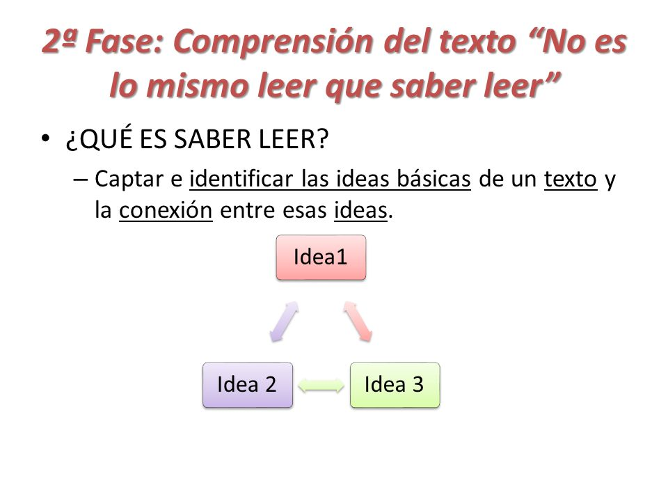 2ª Fase: Comprensión del texto No es lo mismo leer que saber leer