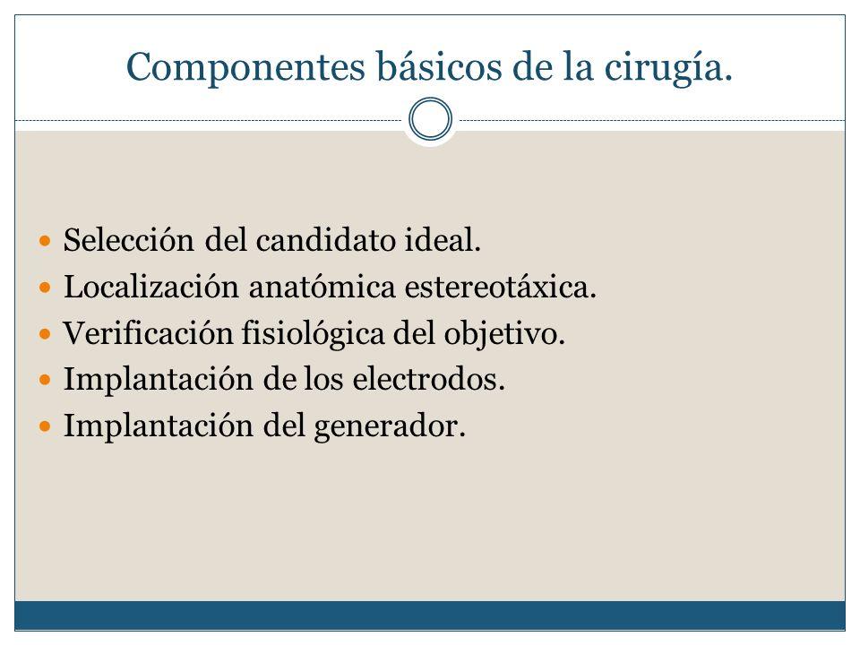 Componentes básicos de la cirugía.