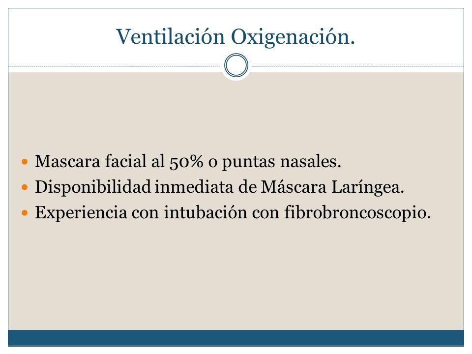 Ventilación Oxigenación.