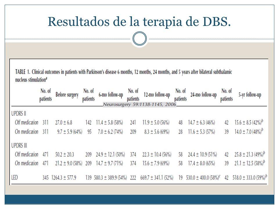 Resultados de la terapia de DBS.