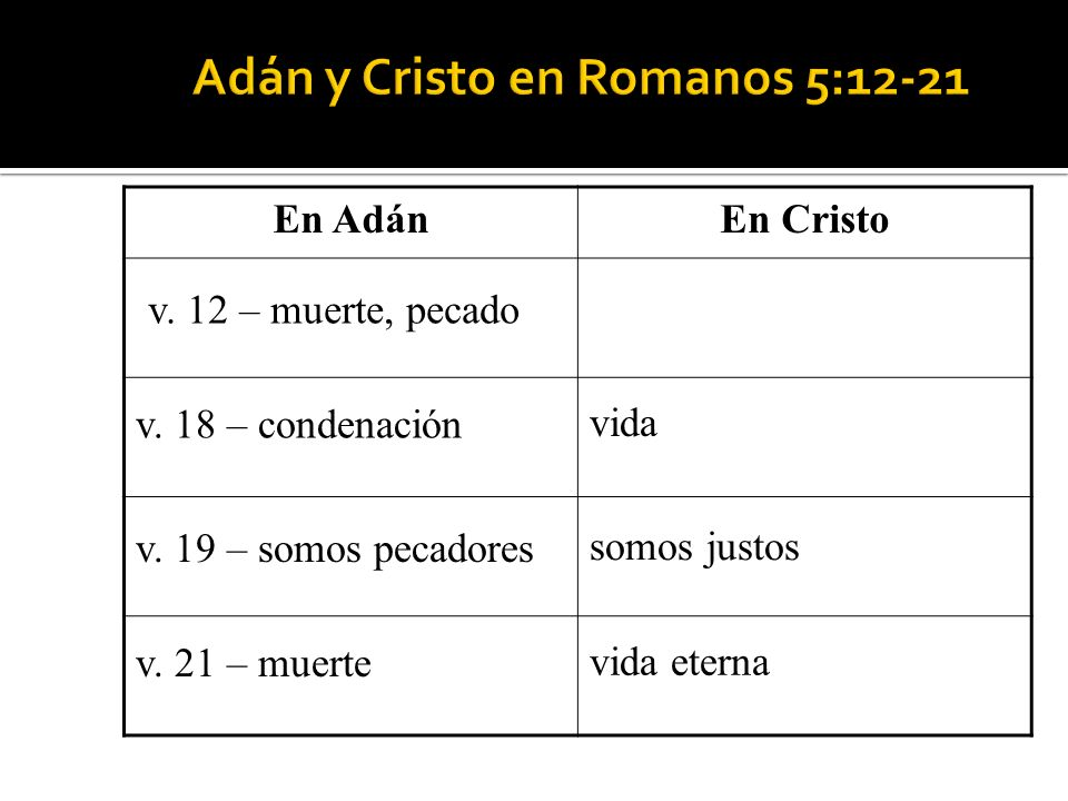 Adán y Cristo en Romanos 5:12-21