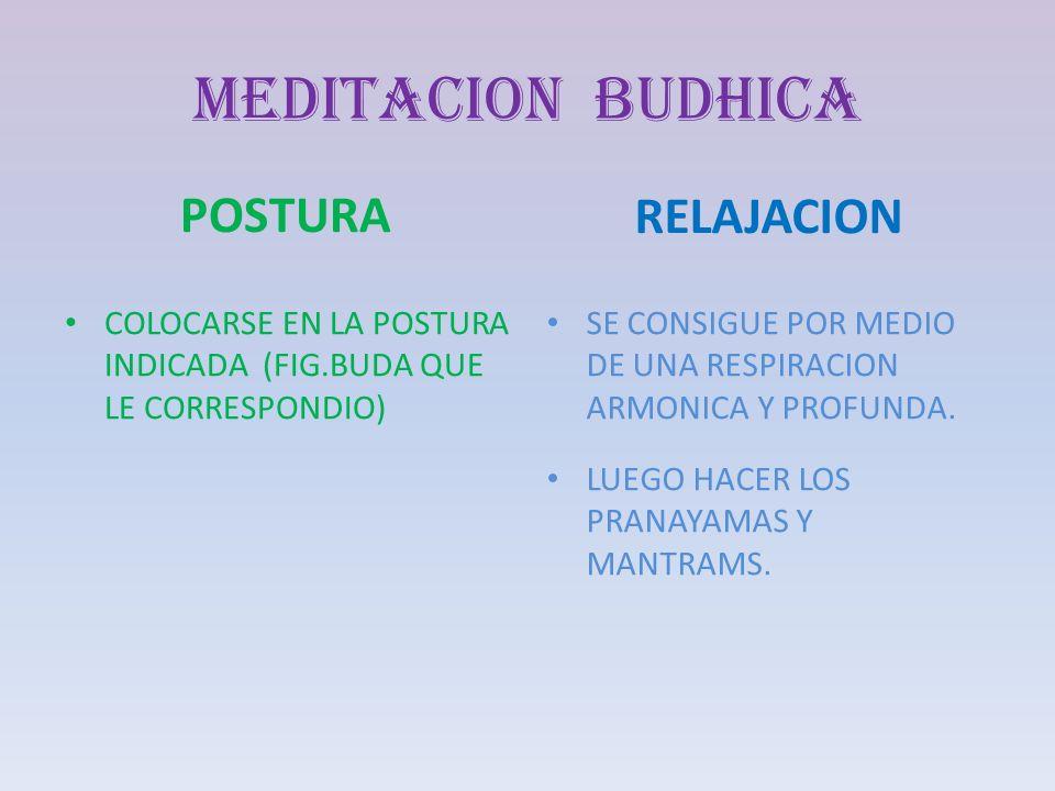 MEDITACION BUDHICA POSTURA RELAJACION