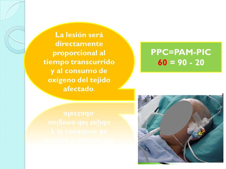 La lesión será directamente proporcional al tiempo transcurrido y al consumo de oxígeno del tejido afectado.