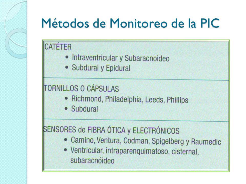 Métodos de Monitoreo de la PIC